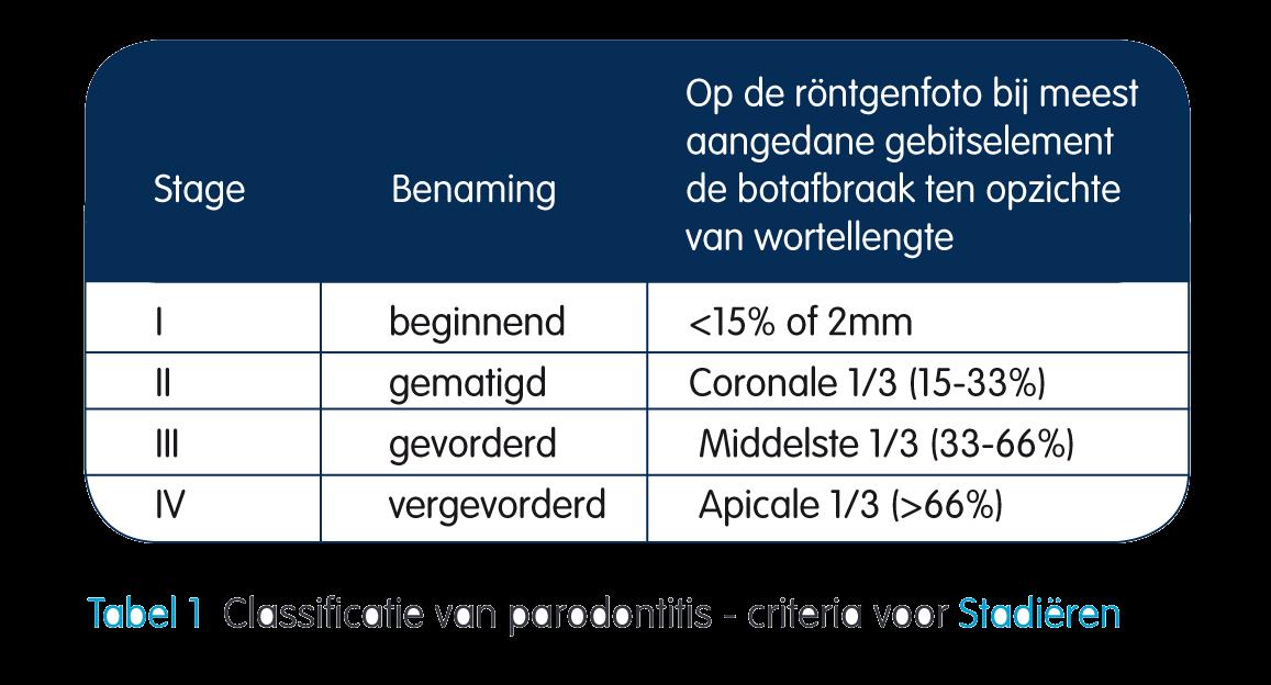 Tabel_1.png